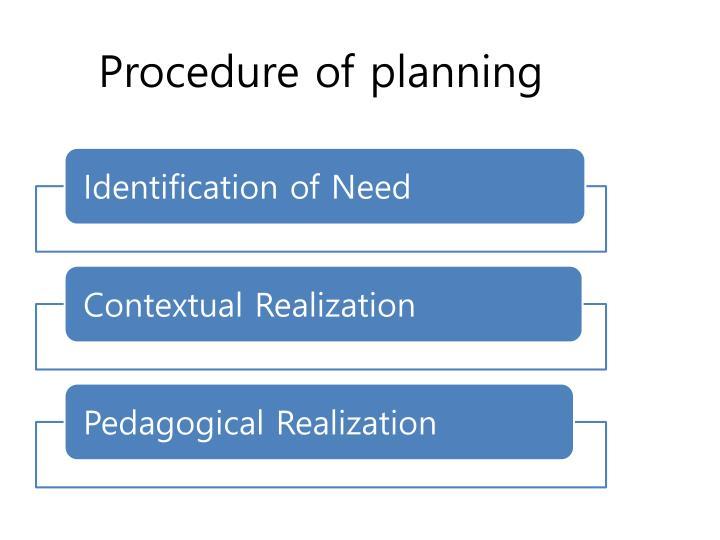 Procedure of planning