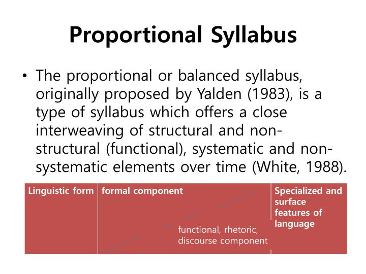 Proportional Syllabus