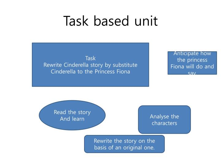Task based unit