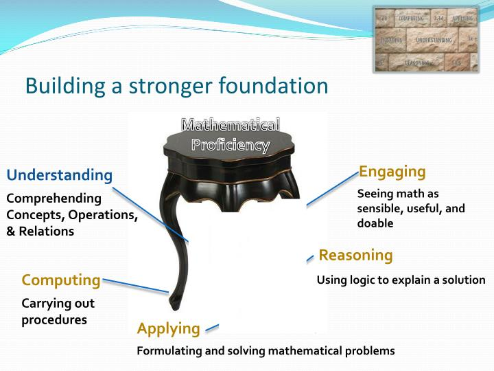Building a stronger foundation