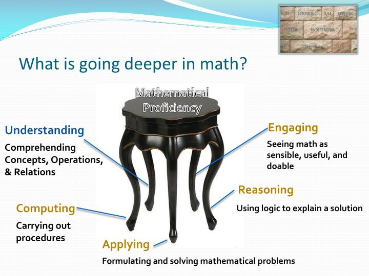 What is going deeper in math?