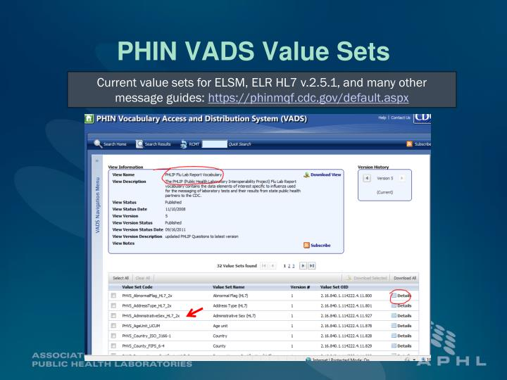 PHIN VADS Value Sets