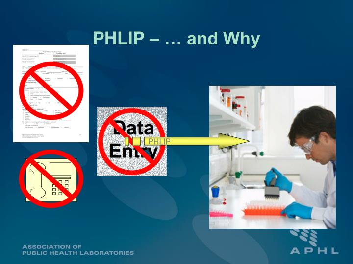 PHLIP – … and Why