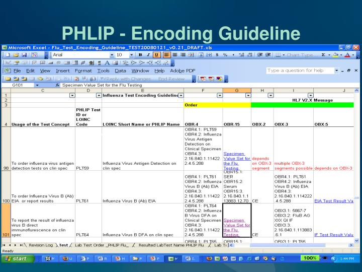 PHLIP - Encoding Guideline