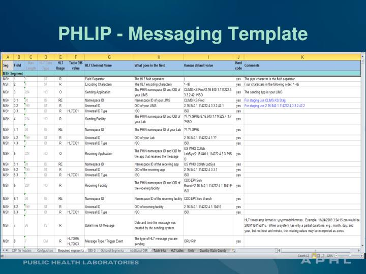 PHLIP - Messaging