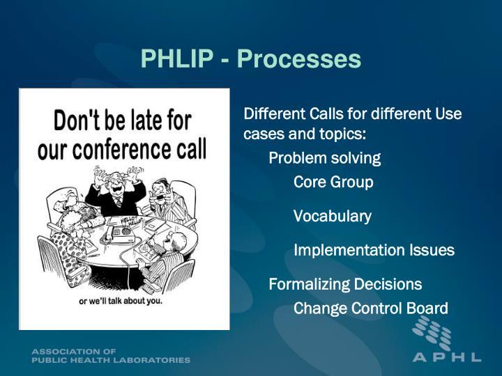 PHLIP - Processes
