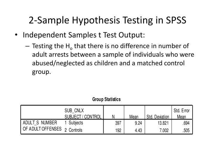 2-Sample Hypothesis Testing in SPSS