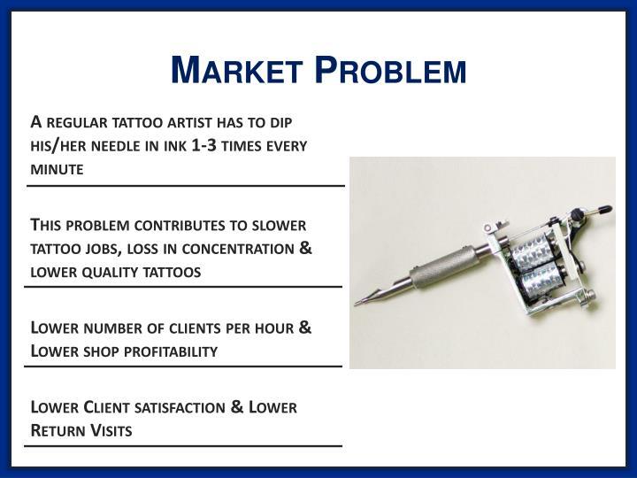 Market Problem