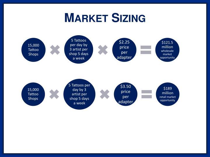 Market Sizing