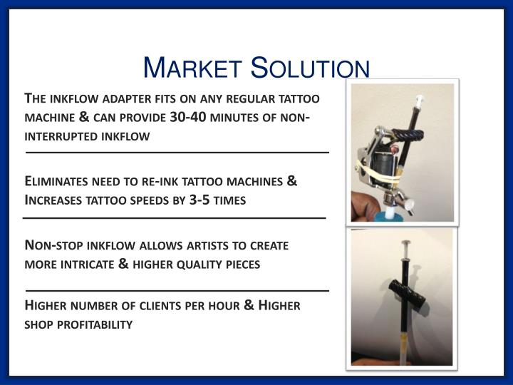 Market Solution