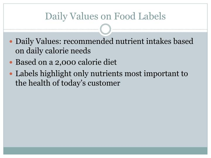 Daily Values on Food Labels
