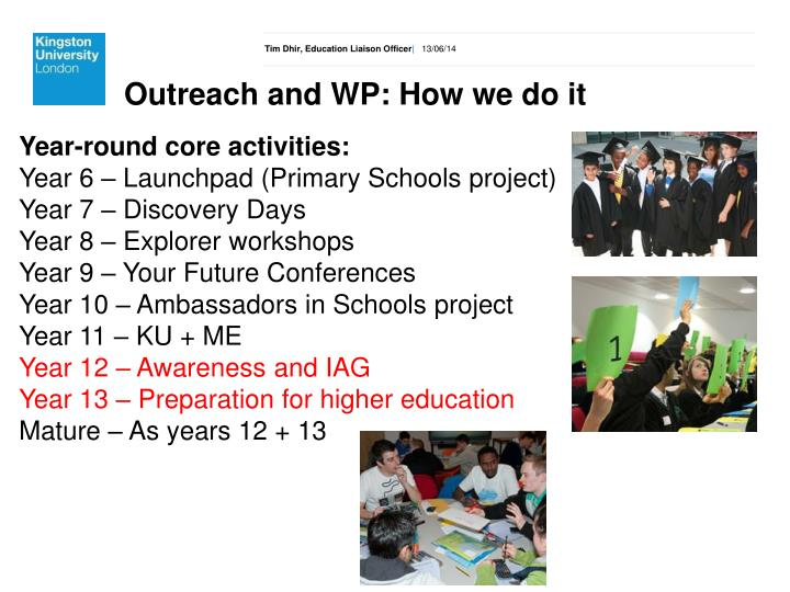 Outreach and WP: How we do it