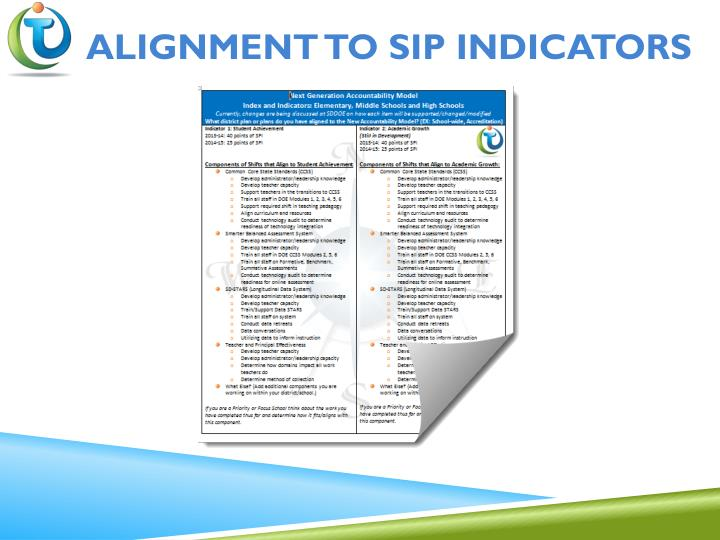 Alignment to SIP Indicators
