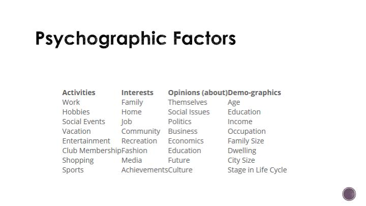 Psychographic Factors