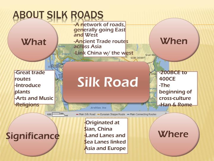 About silk roads