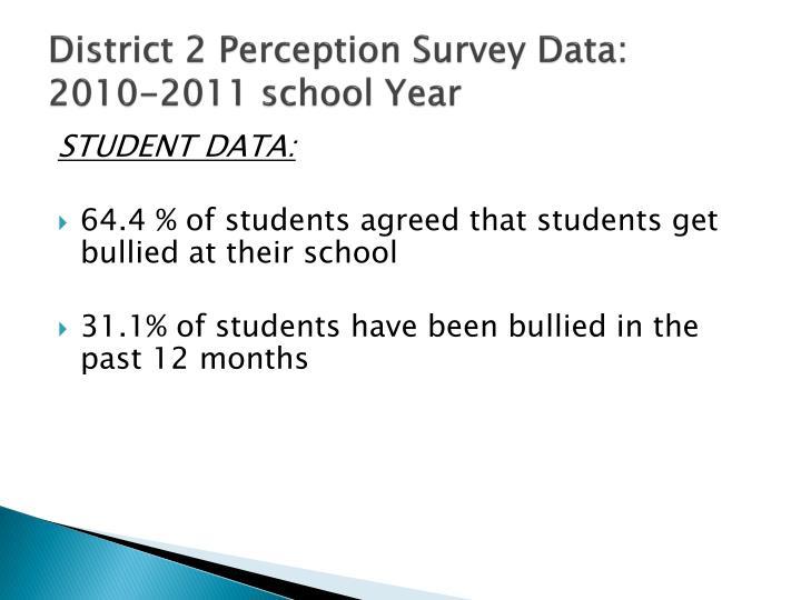 District 2 Perception Survey Data: