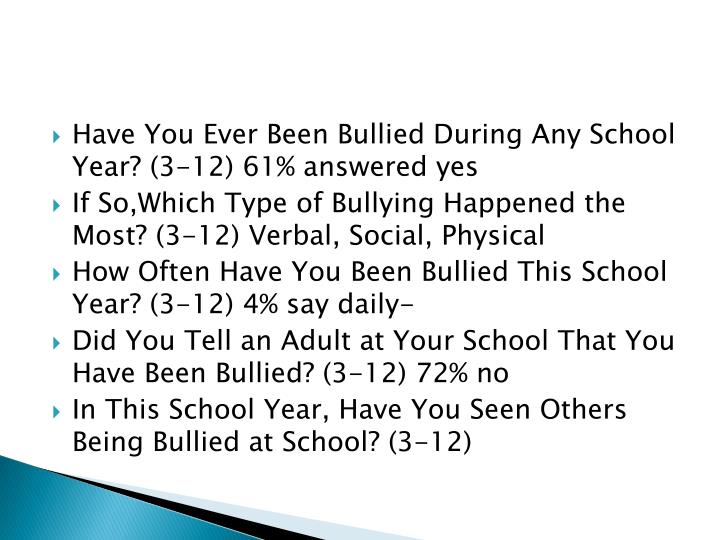 Have You Ever Been Bullied During Any School Year? (3-12) 61% answered yes