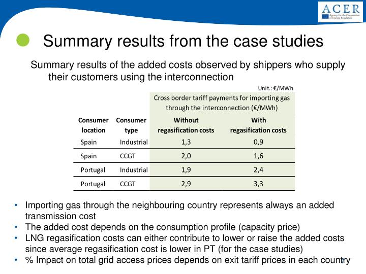 Summary results of the added costs observed by shippers who supply their customers using the interconnection