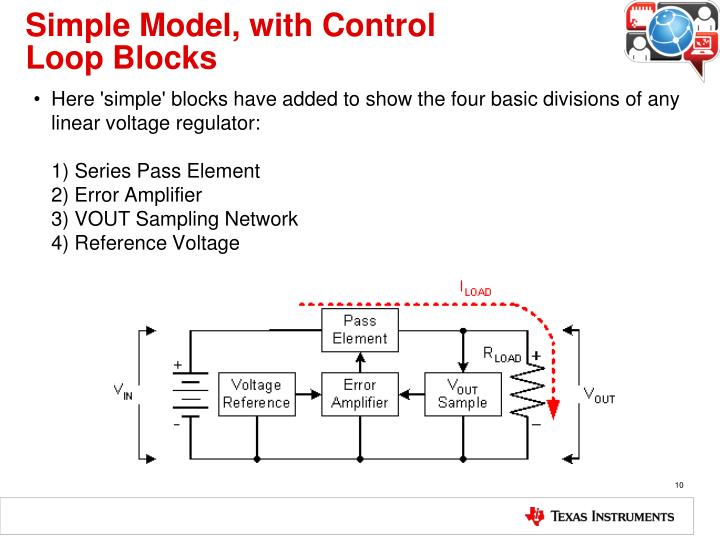 Simple Model, with Control