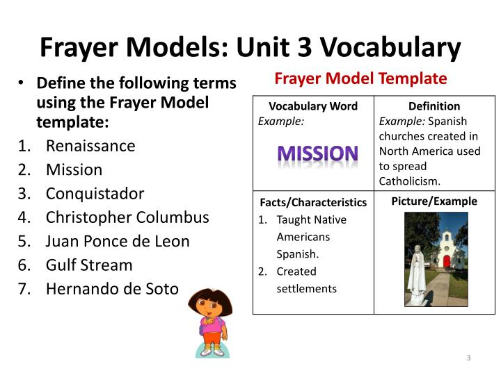 Frayer models unit 3 vocabulary