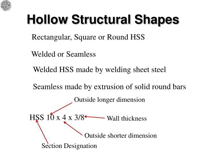 Hollow Structural Shapes