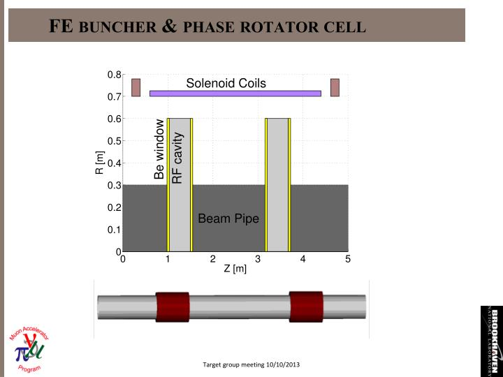 FE buncher & phase rotator cell