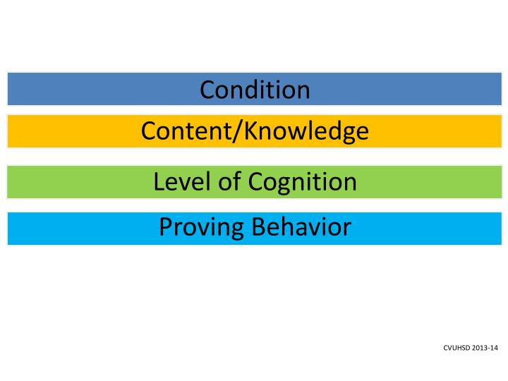 Content/Knowledge