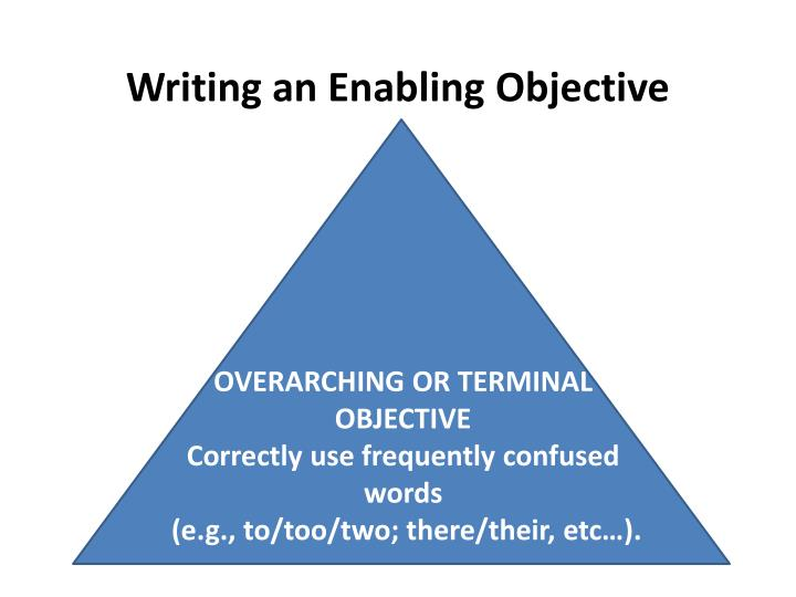 Writing an Enabling Objective