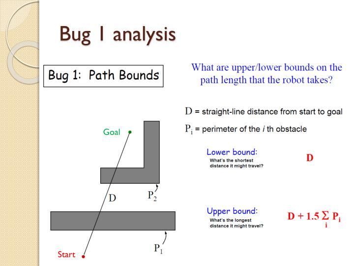Bug 1 analysis