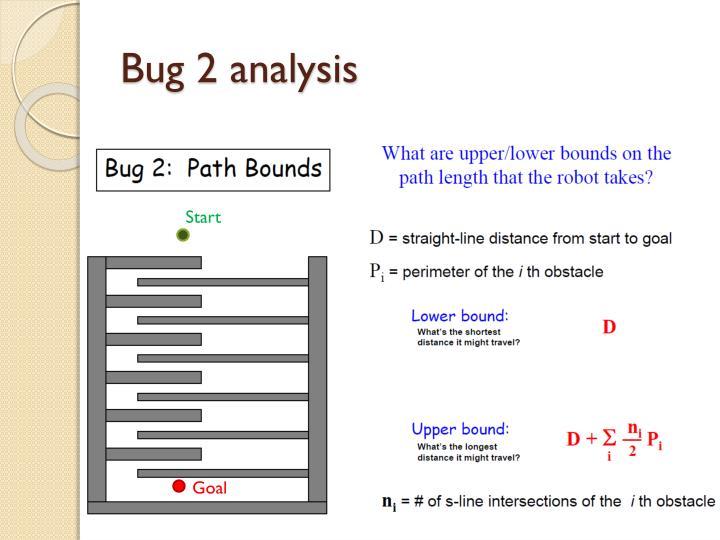 Bug 2 analysis