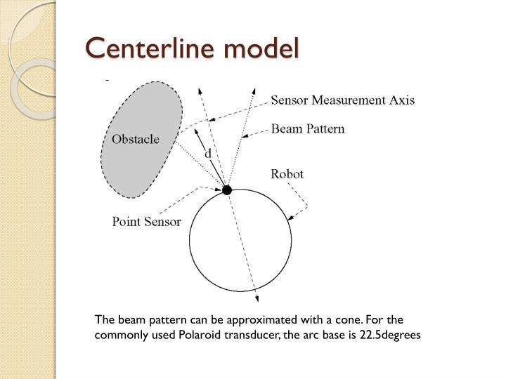 Centerline model