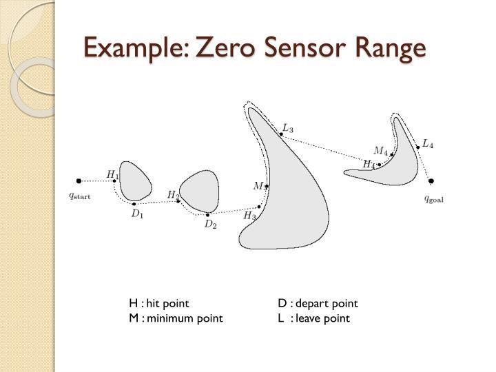 Example: Zero