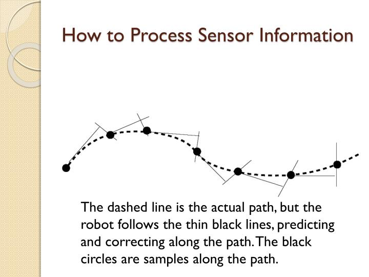 How to Process Sensor Information