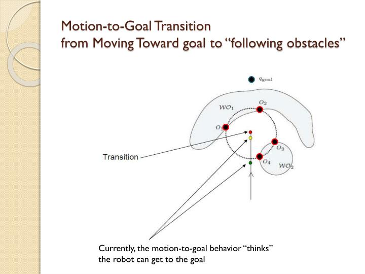 Motion-to-Goal Transition