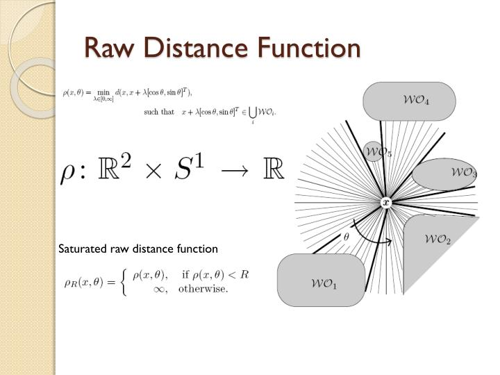 Raw Distance Function