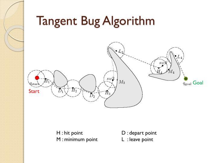 Tangent Bug Algorithm