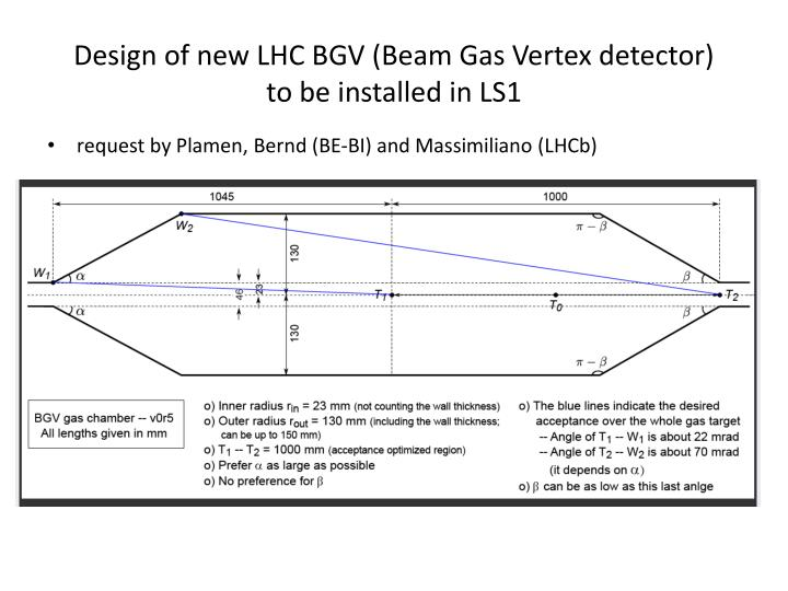 Design of new LHC BGV (Beam Gas Vertex detector)