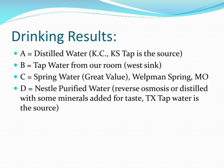 Drinking Results: