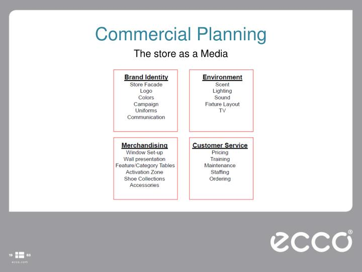 Commercial Planning