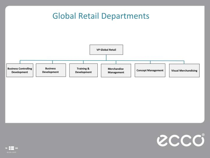 Global Retail Departments