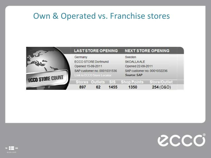 Own & Operated vs. Franchise stores