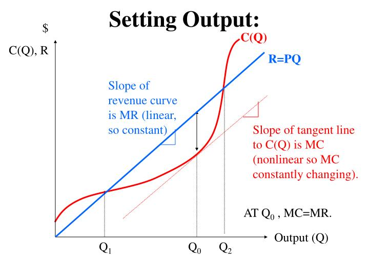 Setting Output: