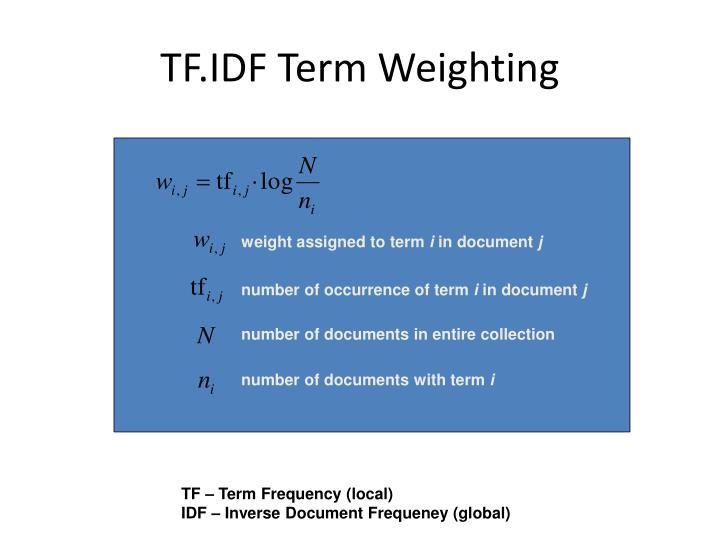 TF.IDF Term Weighting