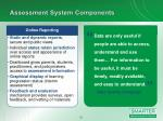assessment system components4
