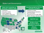 state led governance