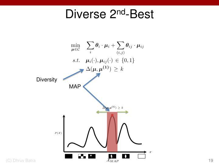 Diverse 2