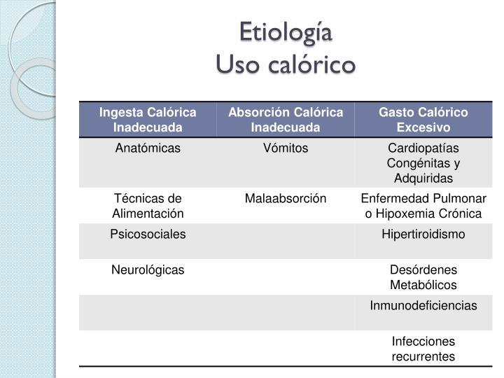 Etiologa