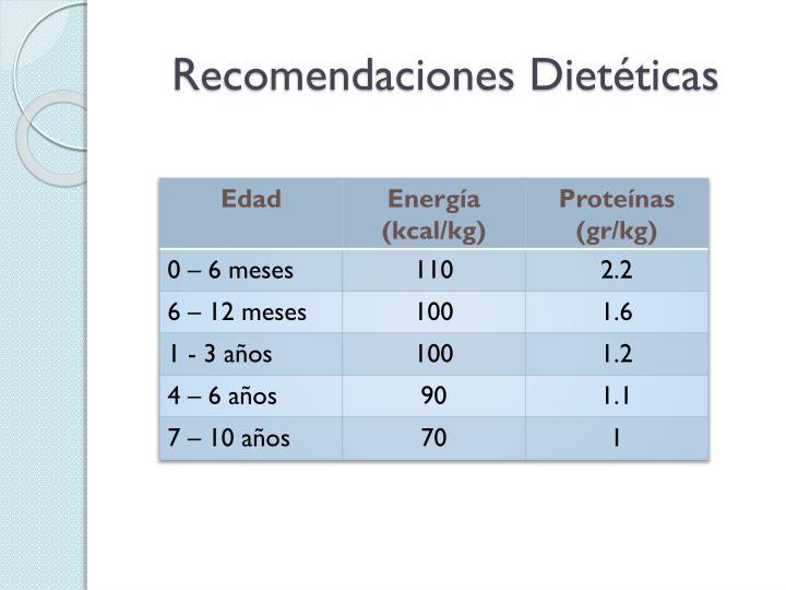 Recomendaciones Dietticas