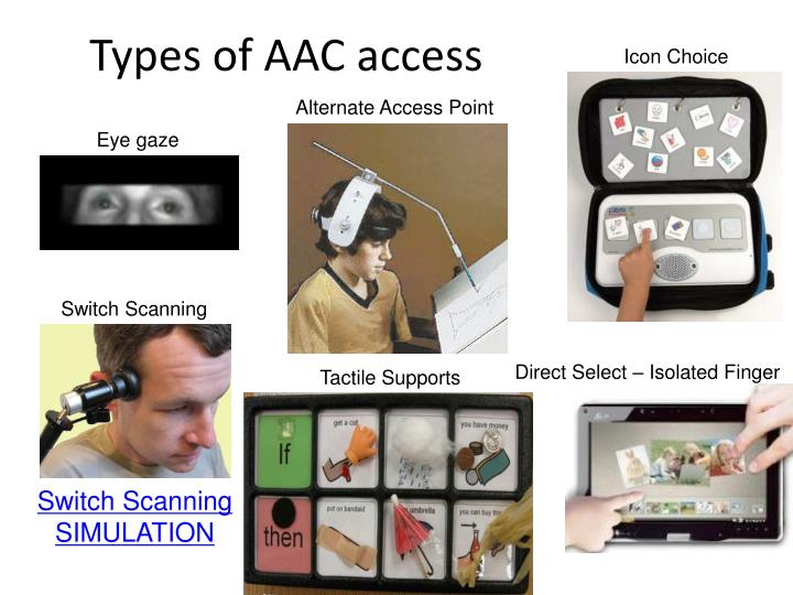 Types of AAC access