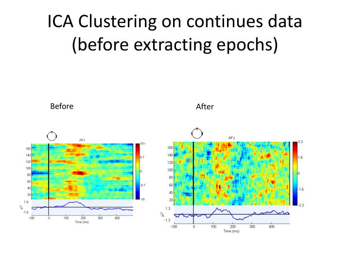 ICA Clustering on continues data (before extracting epochs)